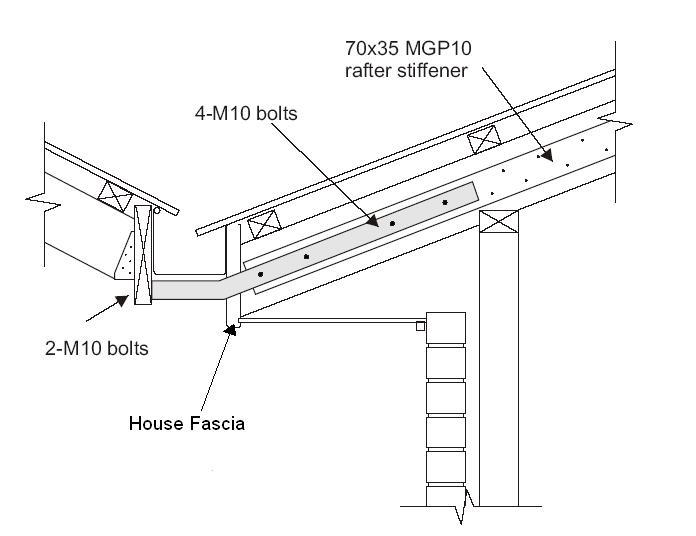 buy online  heavy duty fascia bracket gal